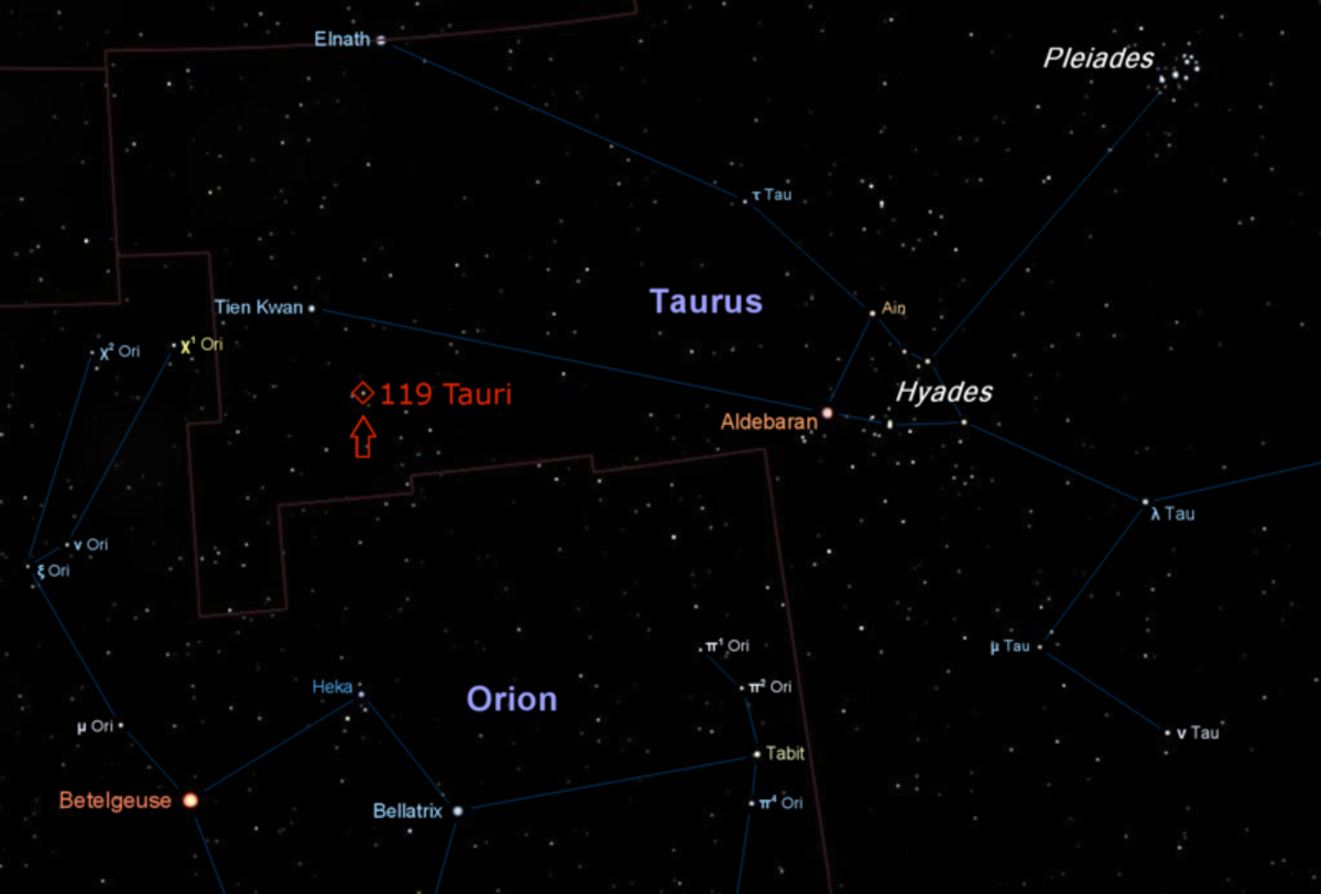 How to Identify the Constellation Taurus in the Sky