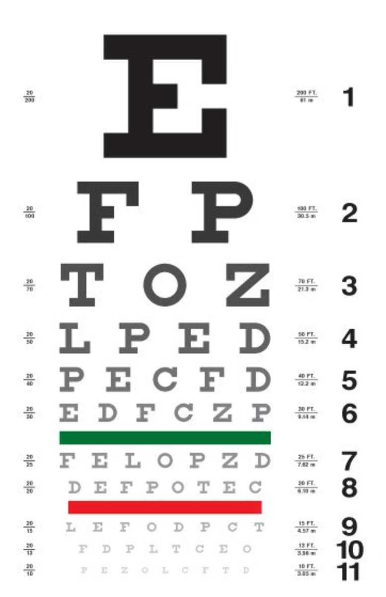 Eye exam secret hubpages