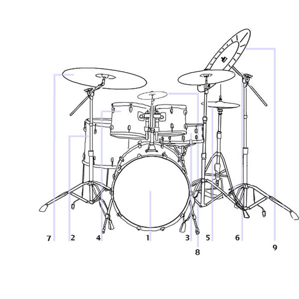 This is a basic kit. I will use this diagram to appropriately outline the drums.