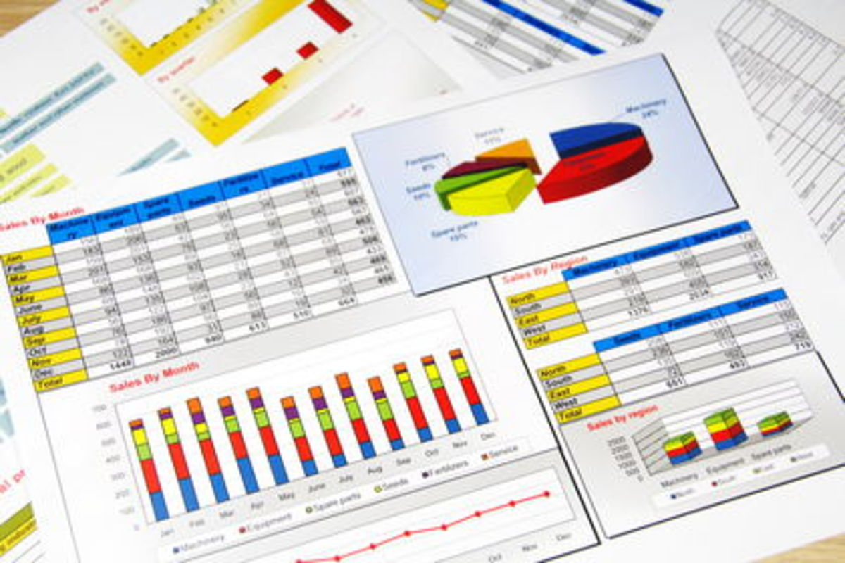 factor-analysis-tips-on-how-to-conduct-a-factor-analysis