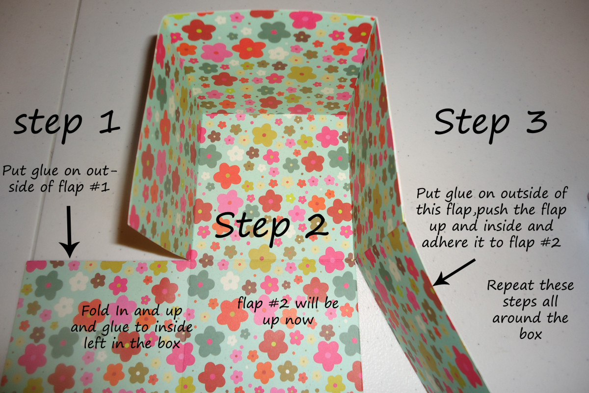 Illustration on how to fold and glue to form the bottom and top of the box