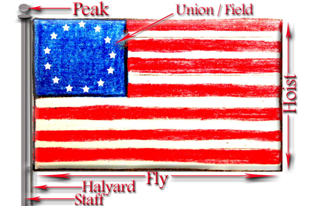 The American Flag Proportions were authorized by President Eisenhower in 1959.