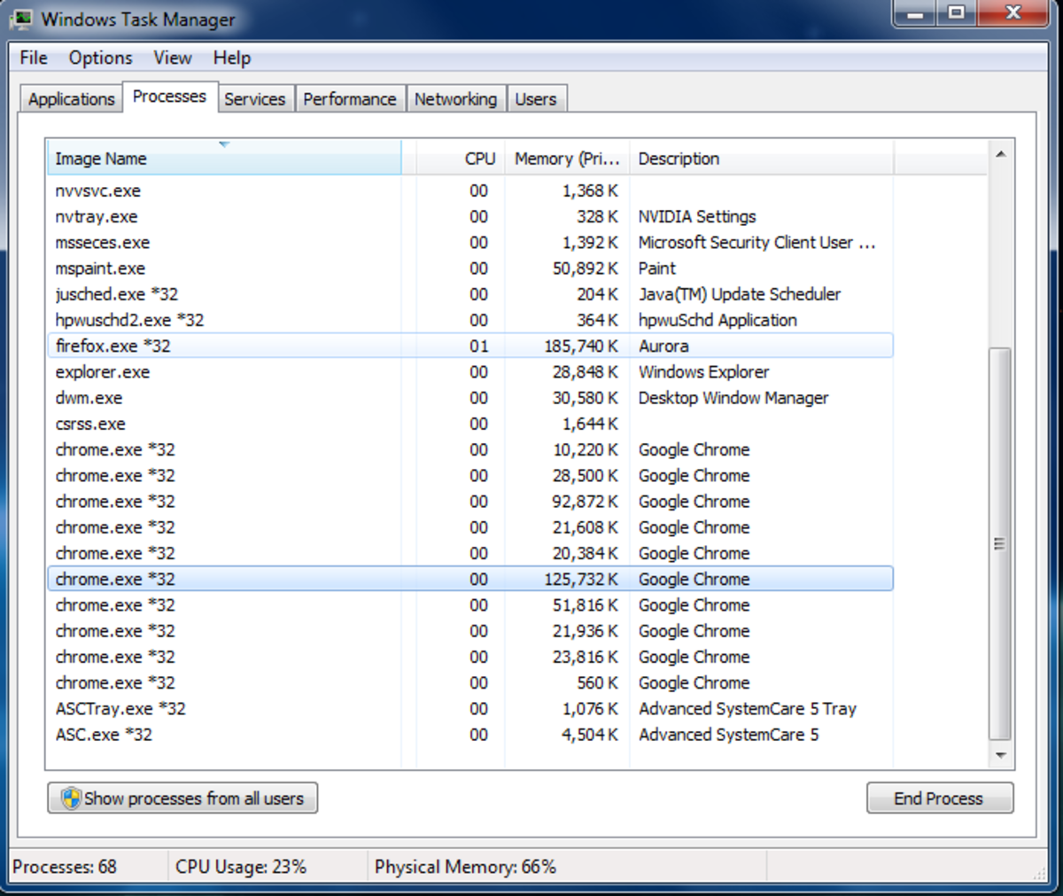 Screen Shot of Task Manager - Chrome Processes VS Firefox Processes when running same web pages/amount.