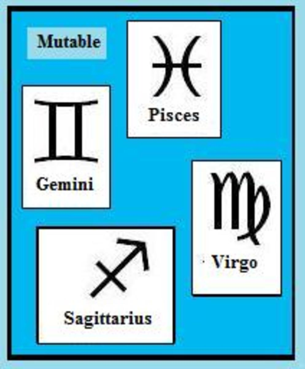 what-are-the-qualities-of-the-zodiac-signs-in-astrology