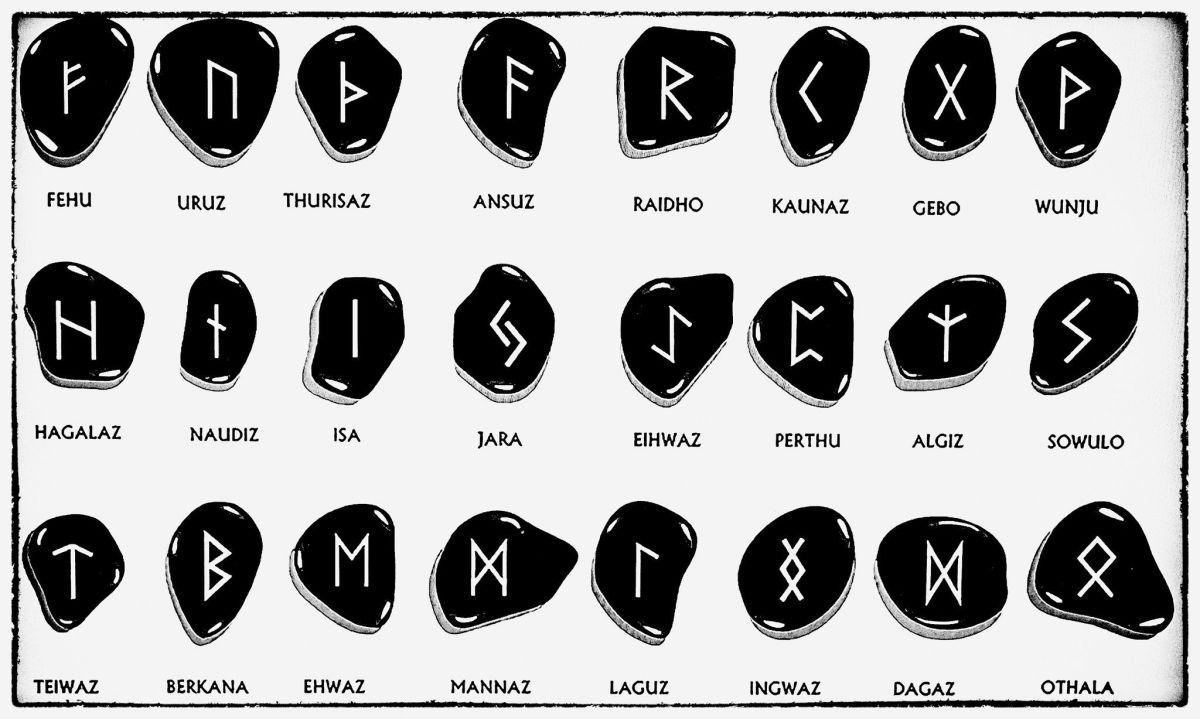 The Futhark runes.