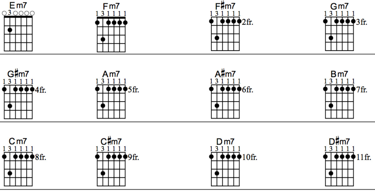 guitar bar chords chart - Roho.4senses.co