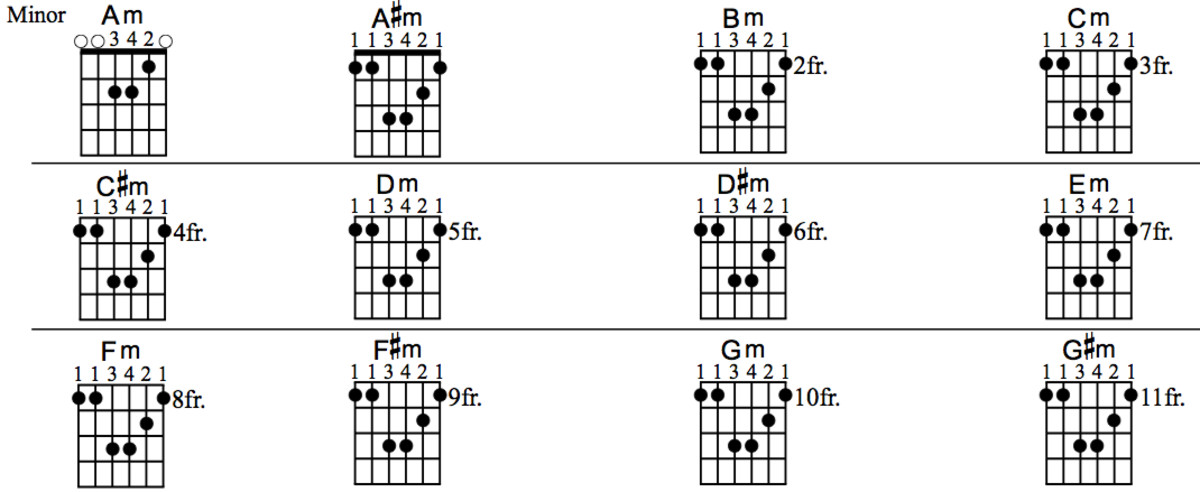 guitar lessons  u2022 how to play barre chords  u2022 printable