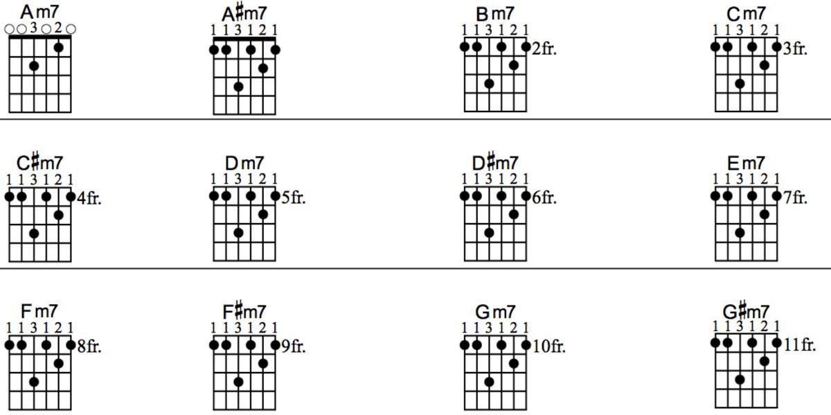guitar lessons  u2022 how to play barre chords  u2022 printable