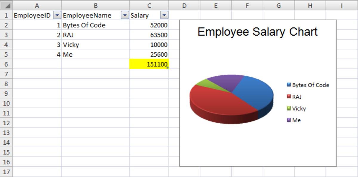 Example of Exported DataTable to Excel with Charts