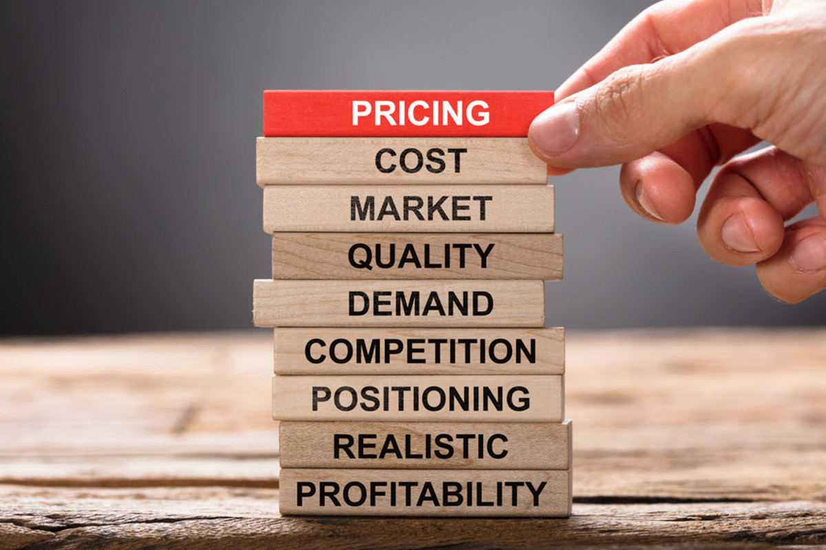 Role and Importance of Pricing