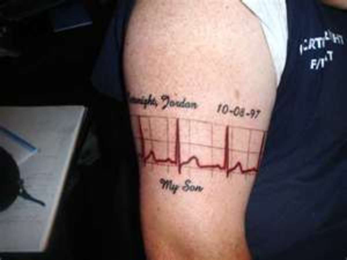 heartbeat or ekg line tattoo designs and meanings hubpages