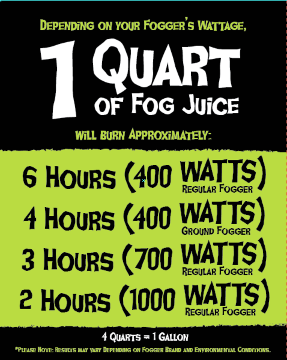 Chart for How Much Fog Juice for Fog Machine
