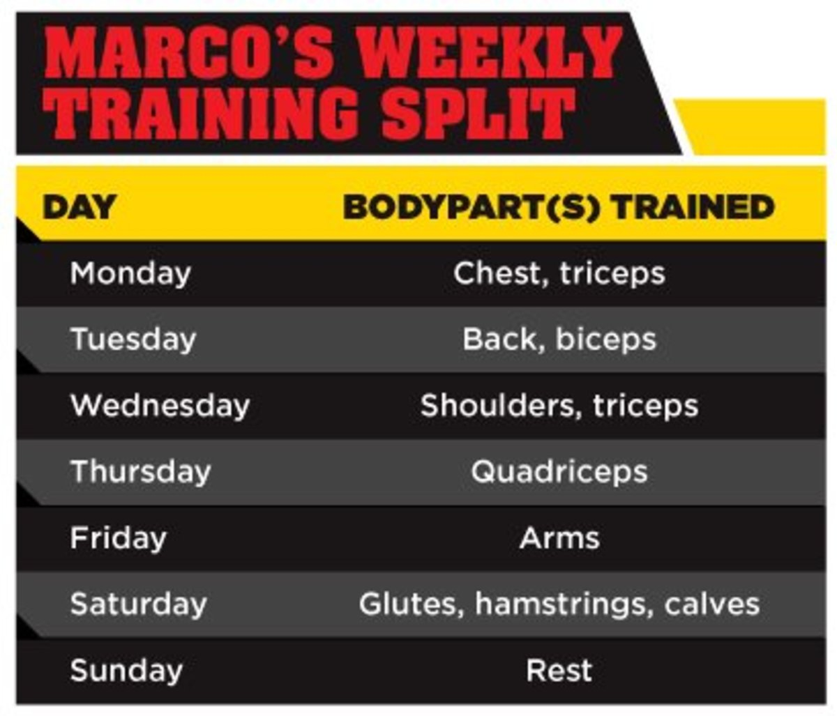 Example Of A Split Training Routine