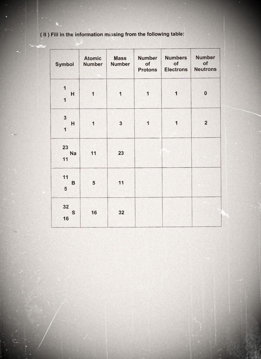 Assessment 2 ptlls