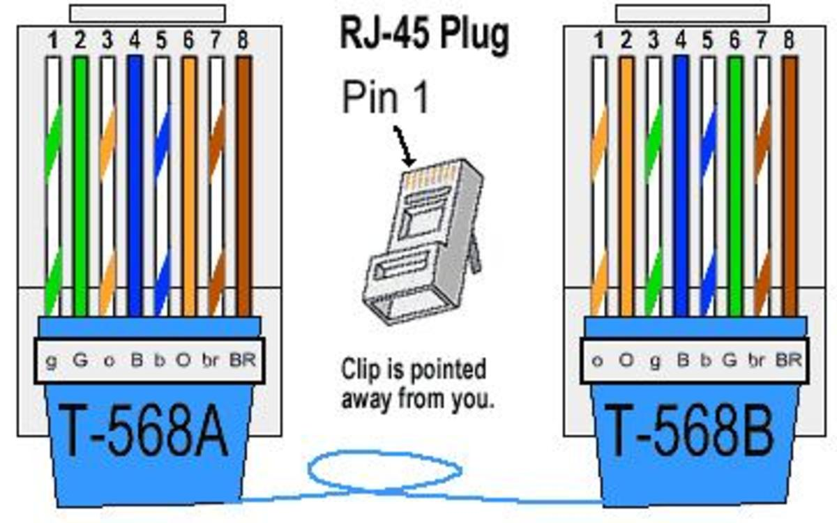 basic-computer-networking-cat-5-cabling-standard