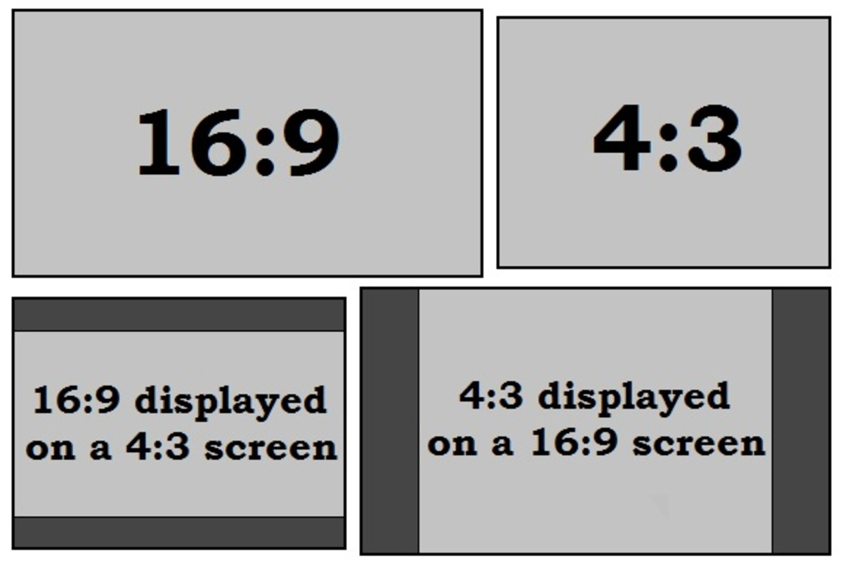 Figure 4. Letterboxing - displaying content with a different aspect ratio from the screen with black bars covering the unused parts of the display