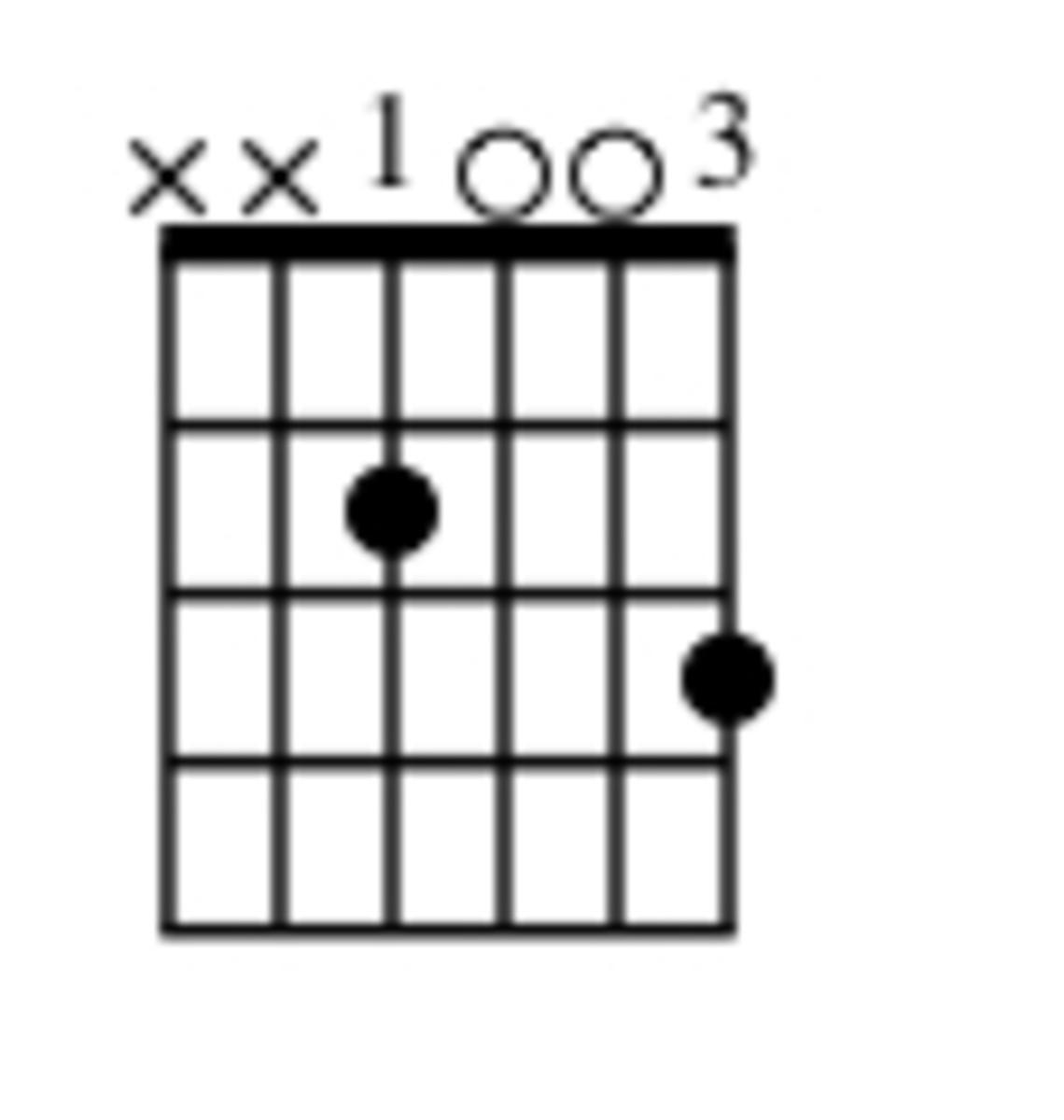o-canada-easy-guitar