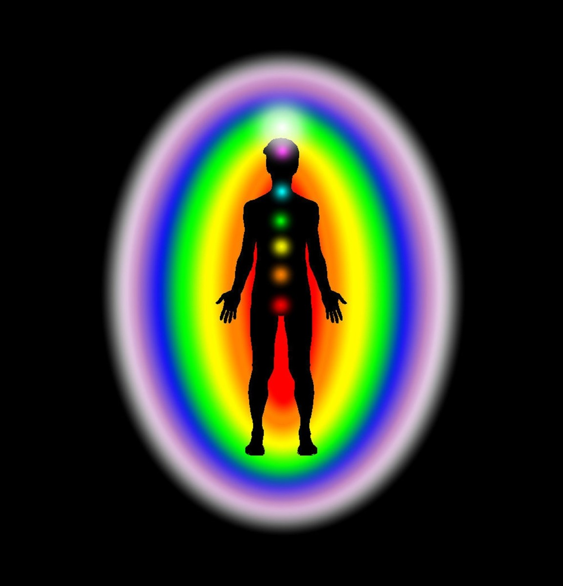 An image of the 7 main chakras.