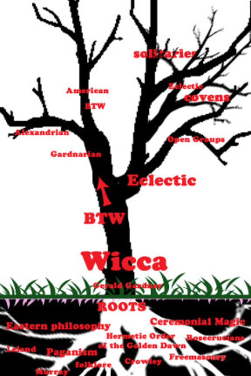 Understanding Wicca: Sorting Out Differences in Types of Wicca