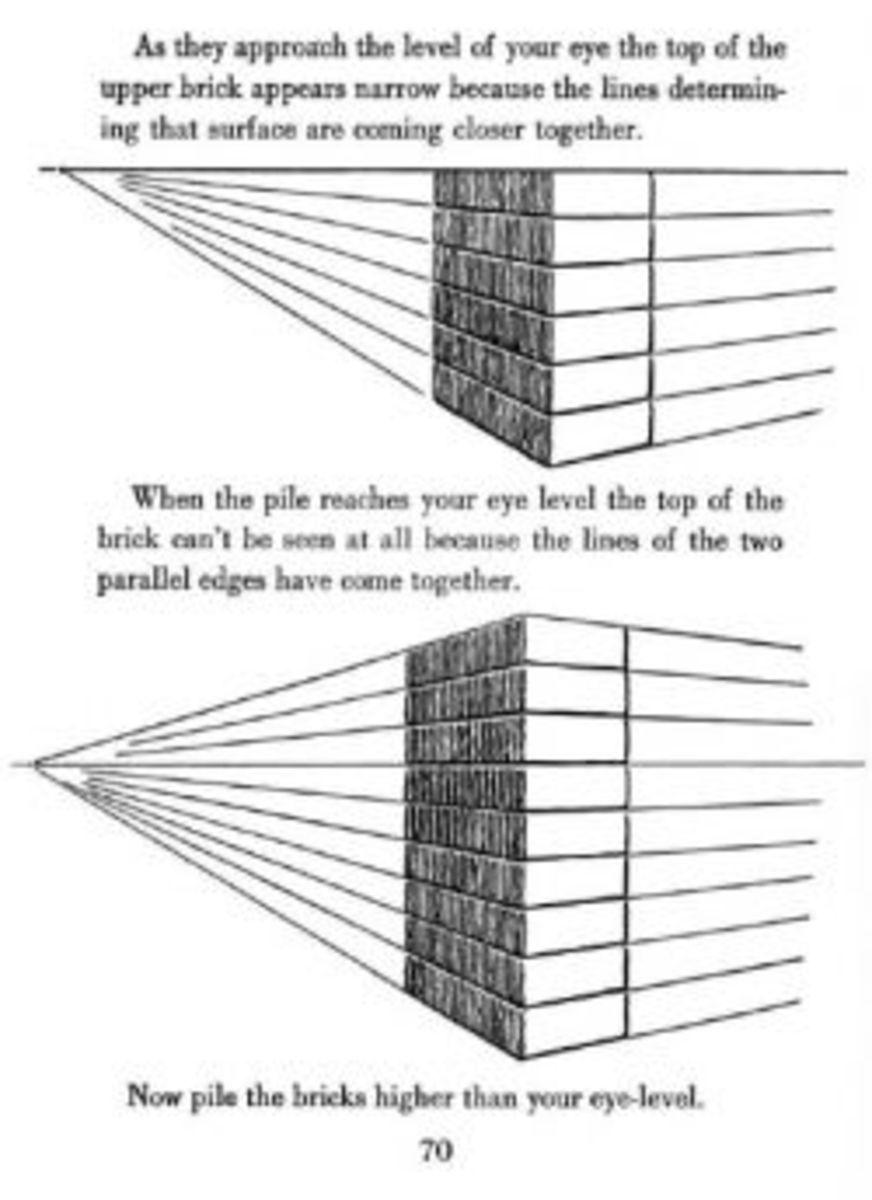 Norling screenshot perspective book example