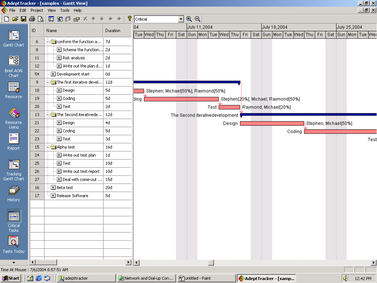 In a Project Plan or Schedule the critical path is shown in red.