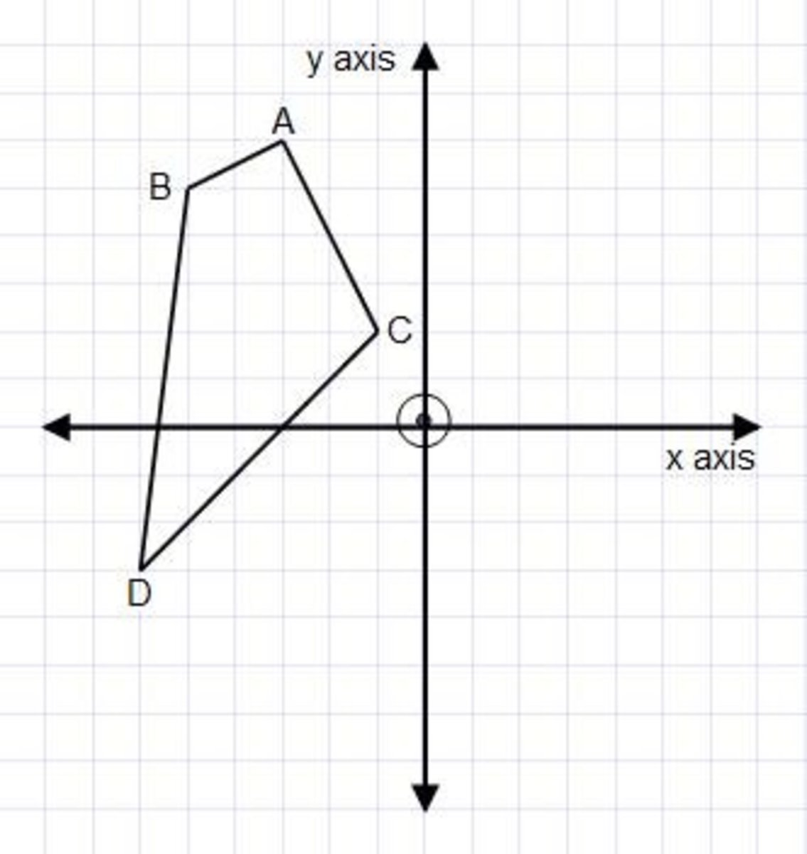 examples-on-how-to-reflect-a-shape-in-the-x-axis-or-y-axis-on-a-coordinate-grid