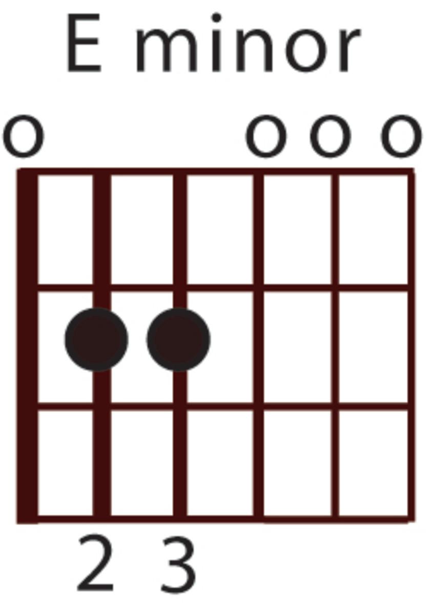 Beginner Guitar Chord Lesson: Emi