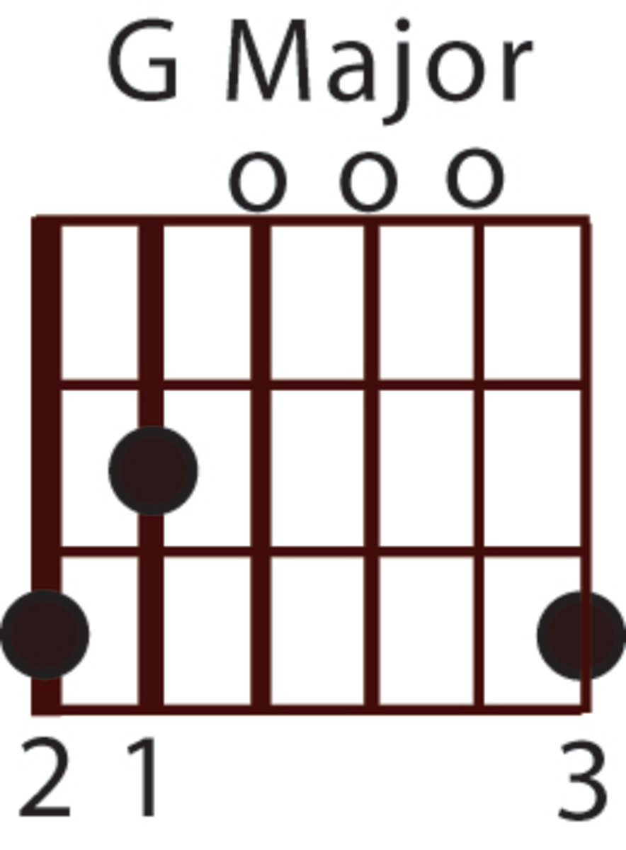 Beginner Guitar Chord Lesson: G