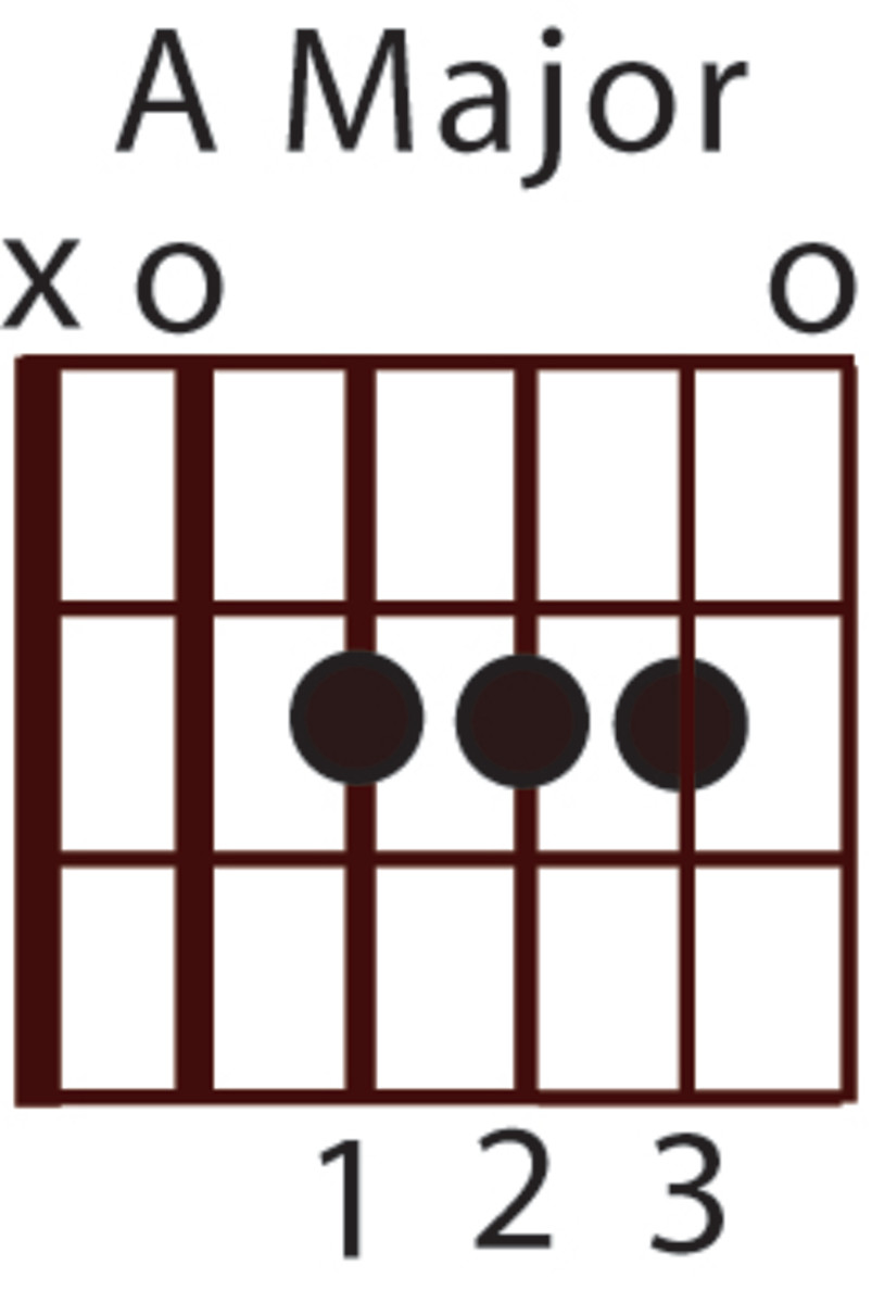Beginner Guitar Chord Lesson: A