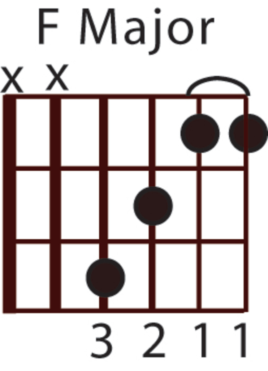 Beginner Guitar Chord Lesson: F