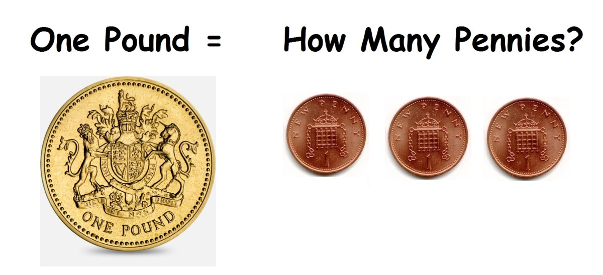 How many pence in a pound?