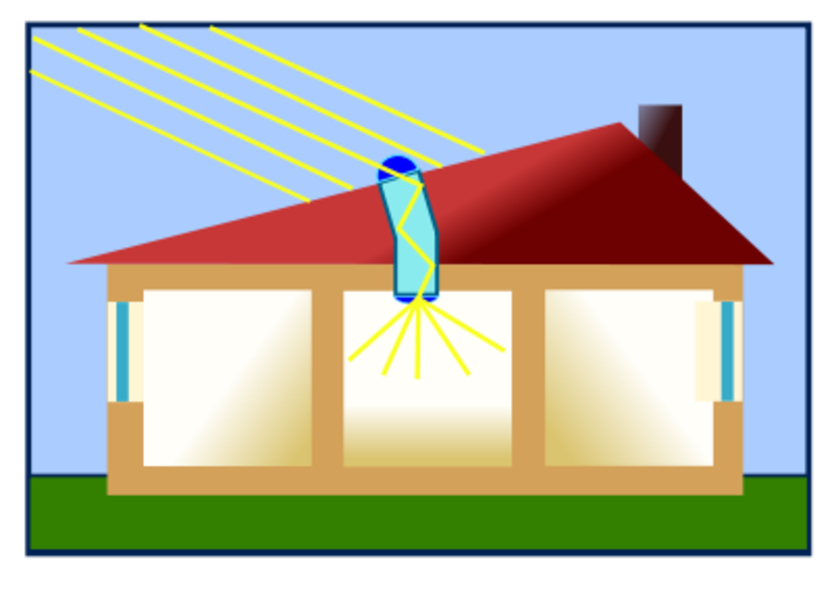 Diagram of how a tube light works from roof to ceiling