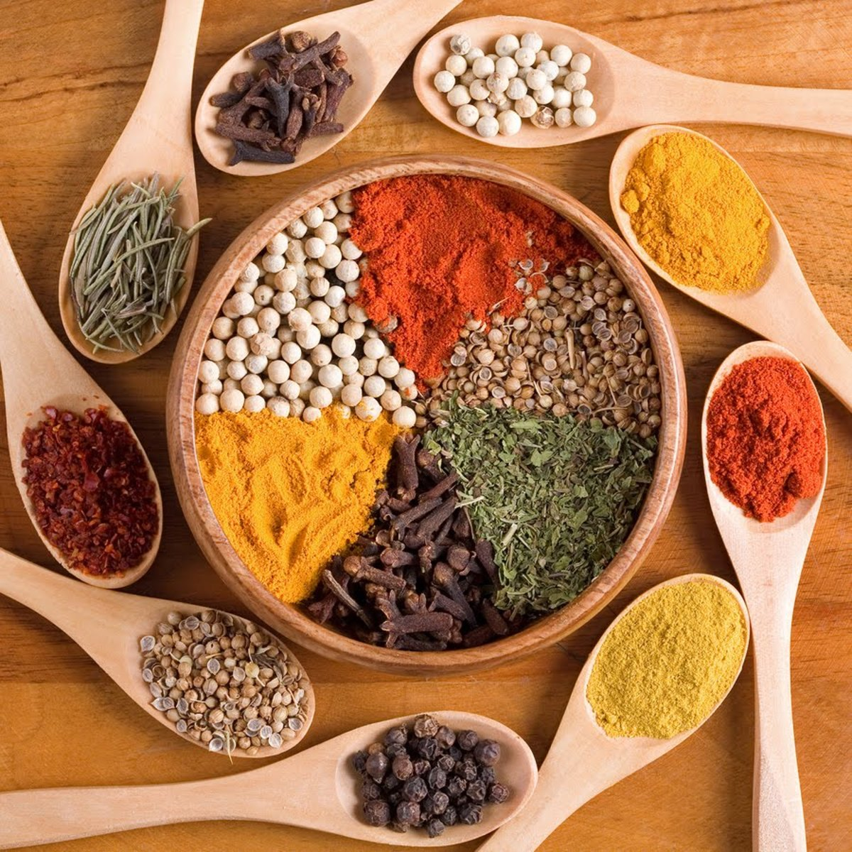 Spices For Beauty