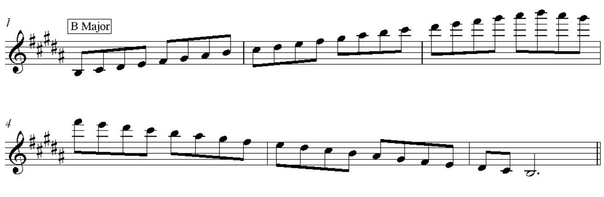 how to play b major scale