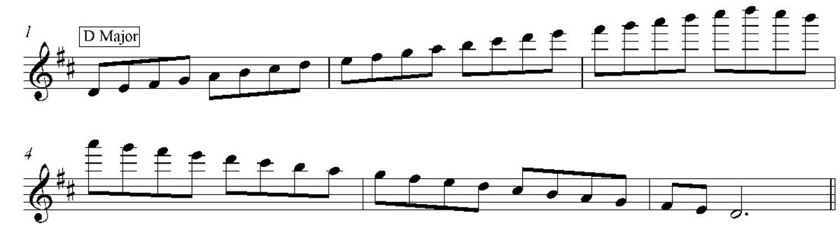 D Major Scale 3 Octaves