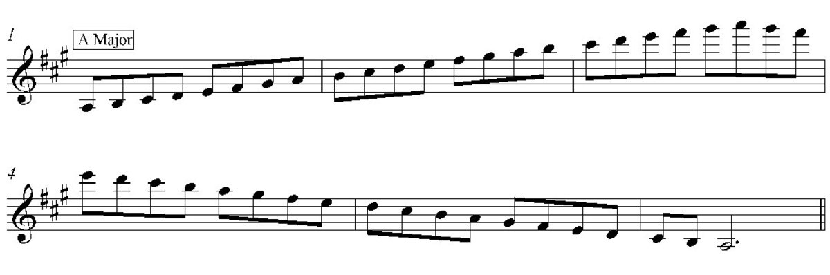 A Major Scale 3 Octaves