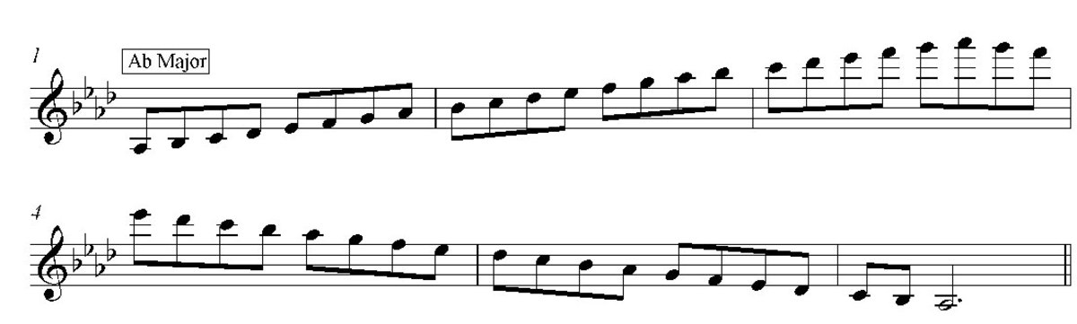 Ab Major Scale (A Flat) 3 Octaves