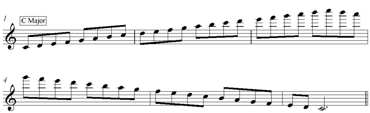 C Major Scale 3 Octaves