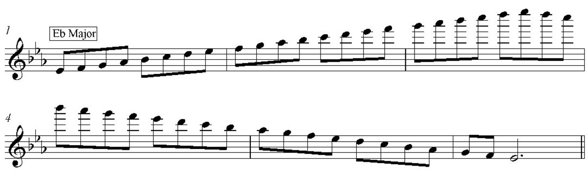 Eb Major Scale (E Flat) 3 Octaves
