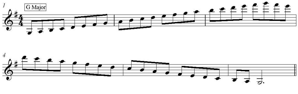 G Major Scale 3 Octaves