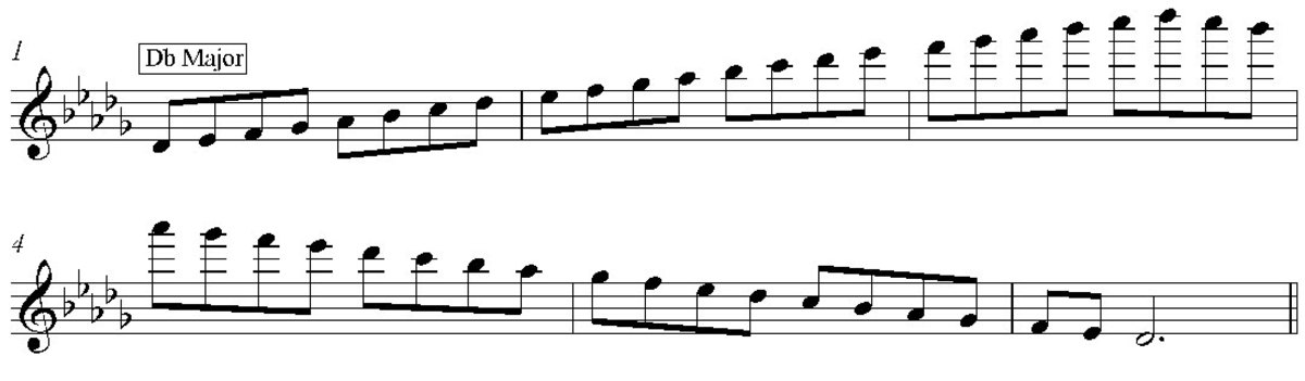 Db Major Scale (D Flat) 3 Octaves