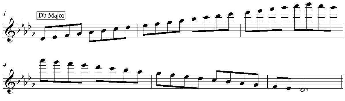 b Flat Major Scale Violin db Major Scale d Flat 3