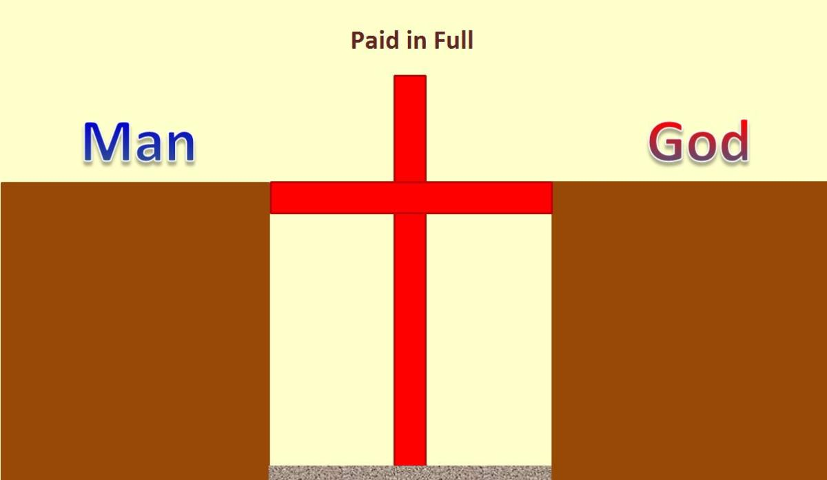 Jesus' Death and Resurrection Paid the Penalty for Our Sin