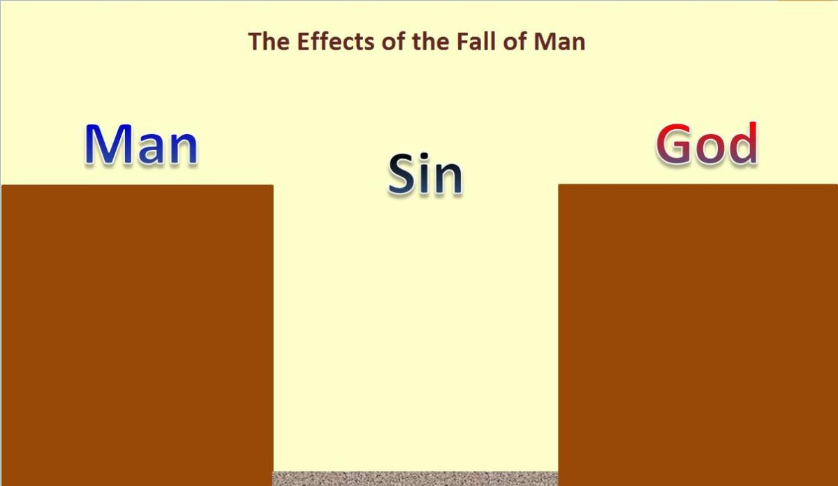 Sin Caused Eternal Separation from God in the Fall