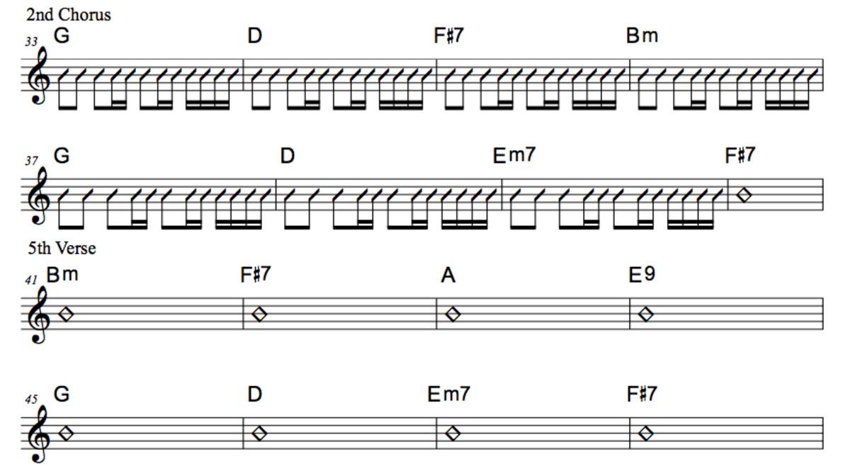 Rock Guitar Lessons • Hotel California • The Eagles • Guitar ...