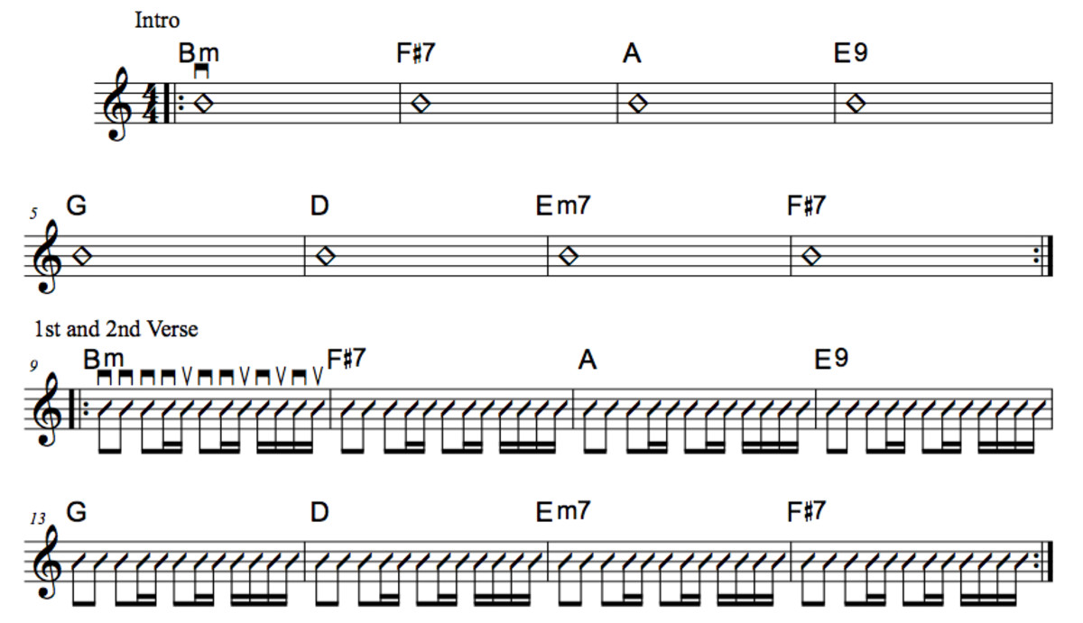 hotel-california-chords-the-eagles-complete-chord-chart-strumming-pattern-lyrics-video