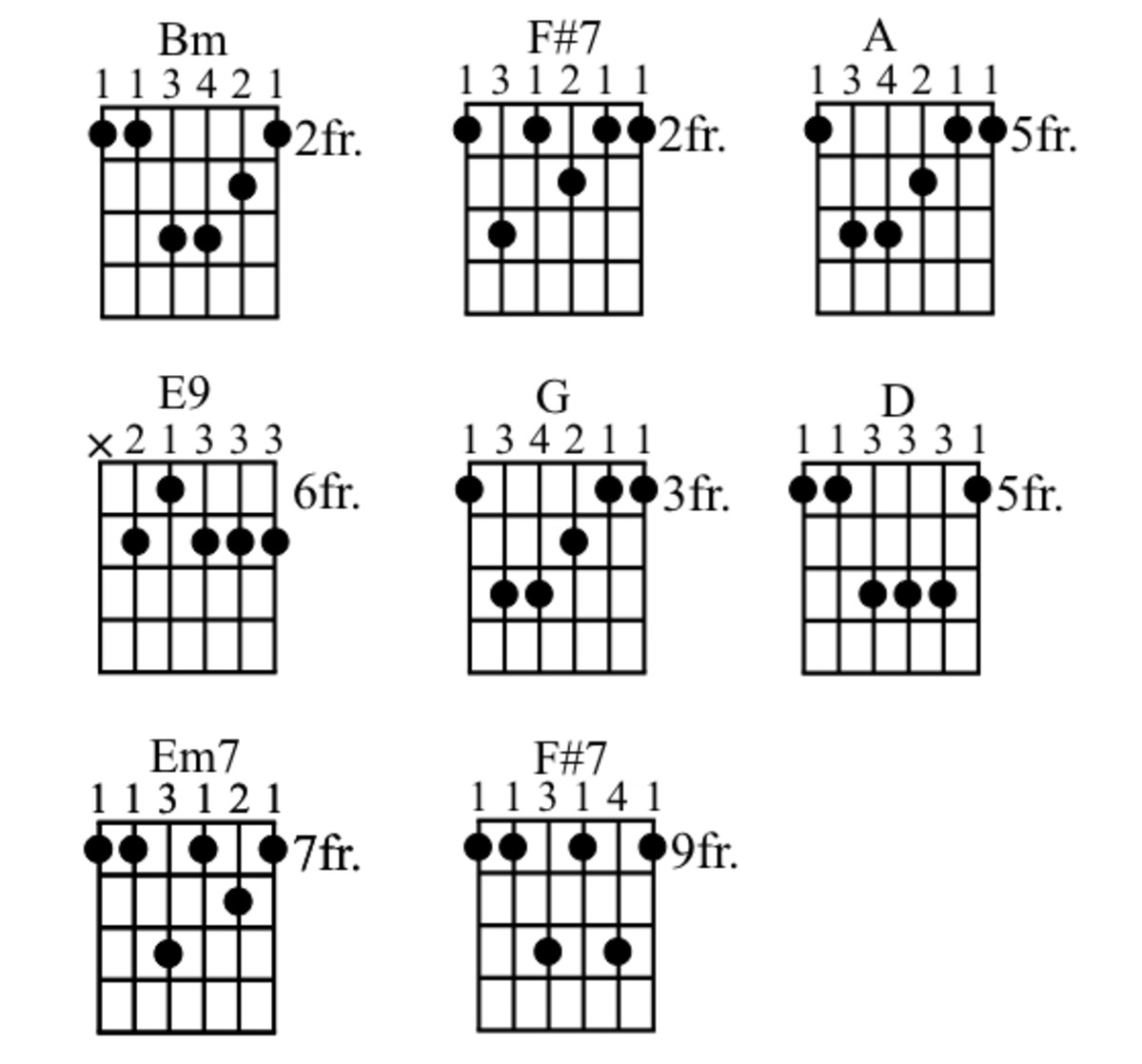 Jason Mraz Inspired Guitar Song - Easy Chords with Strumming Pattern