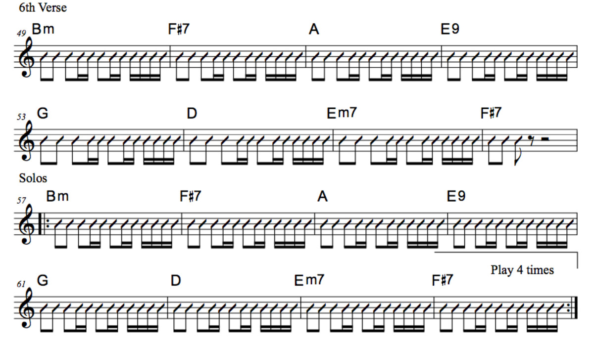 Chord chart for Hotel California by The Eagles