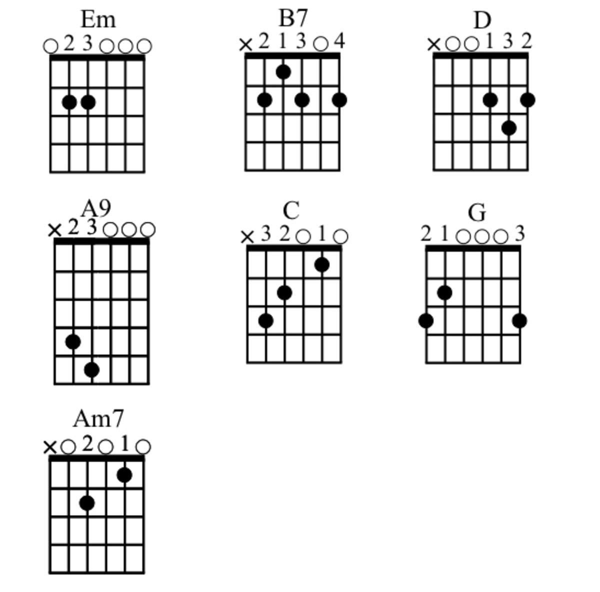 Open Chords With Capo On Seventh Fret
