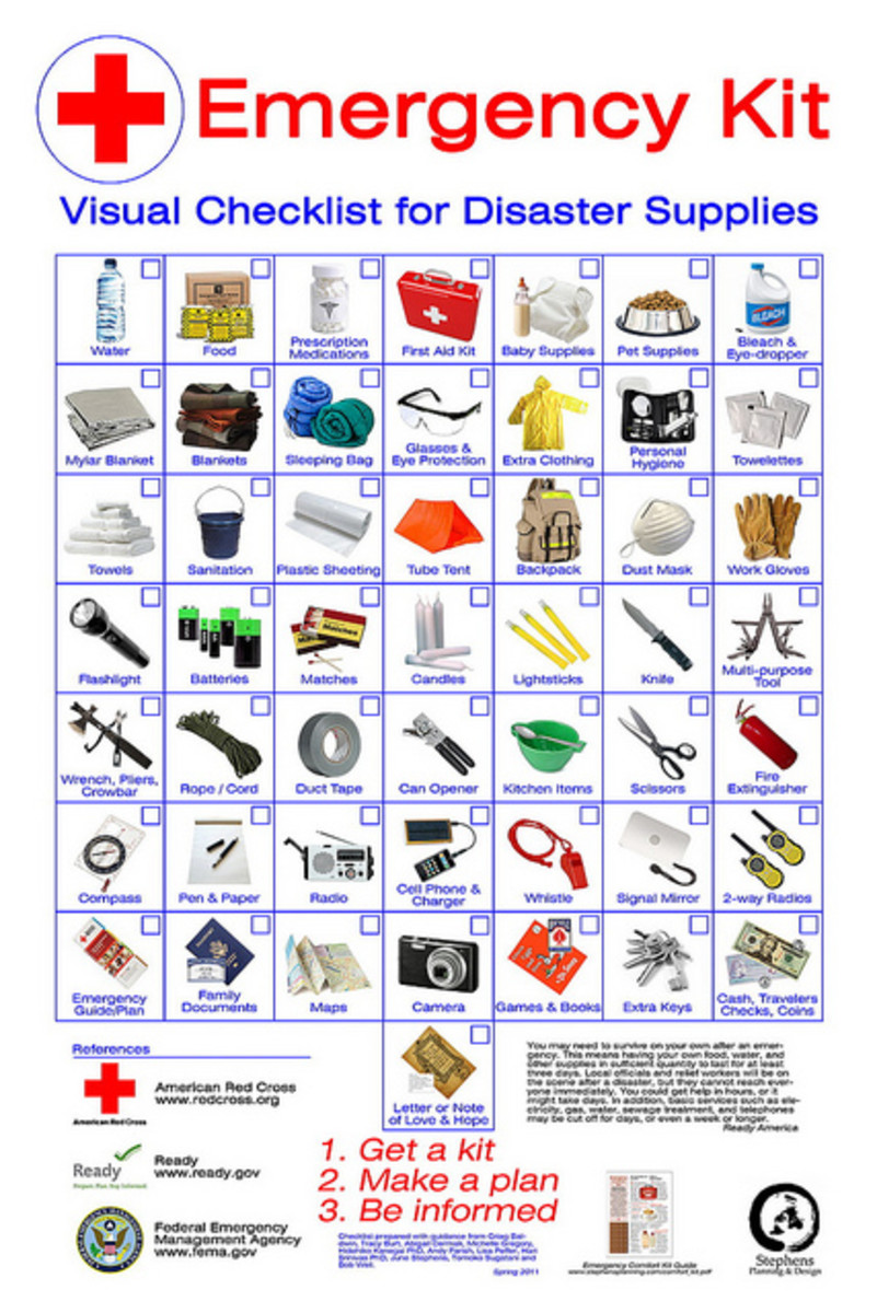 Pics Photos - Camping Checklist Emergency Supplies For Microsoft Onenote